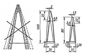 Раздвижные правилки для шкурок кроликов (слева изображена непригодная правилка)