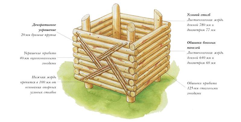 общий-вид-деревянной-цветочницы