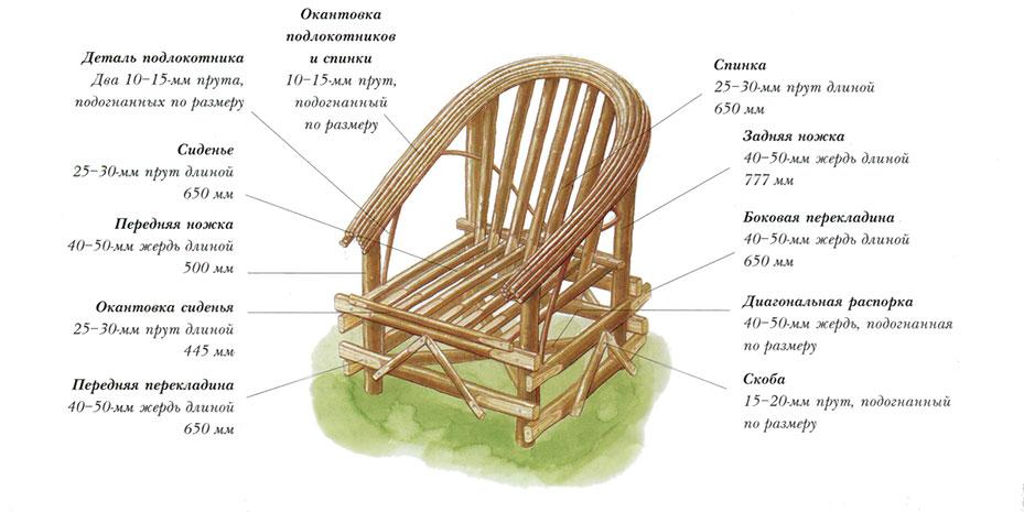 Садовое кресло общий вид