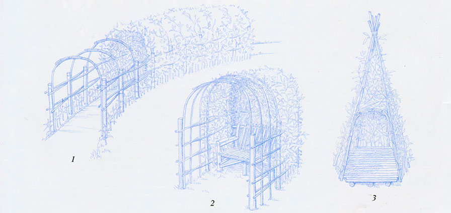 Варианты возможных конструкций арки