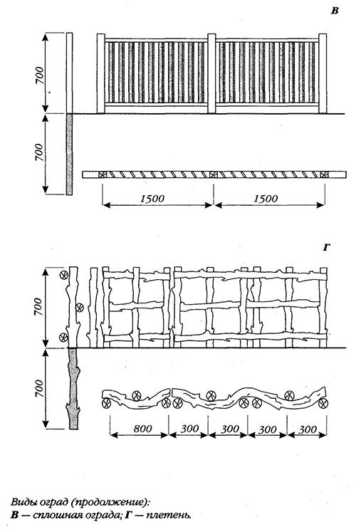 варианты оград (2)