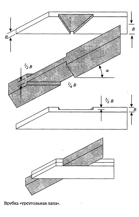 врубка треугольная лапа